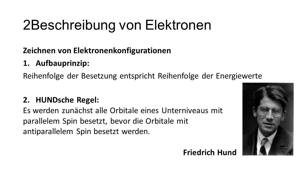 2Beschreibung von Elektronen Zeichnen von Elektronenkonfigurationen 1.Aufbauprinzip: Reihenfolge der Besetzung entspricht Reihenfolge der Energiewerte