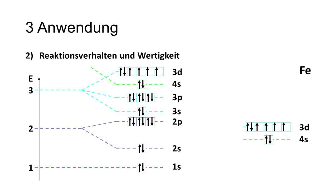 3 Anwendung 2)Reaktionsverhalten und Wertigkeit 1 2 3 E 1s 2s 2p 3s 3p 3d 4s Fe 3d 4s