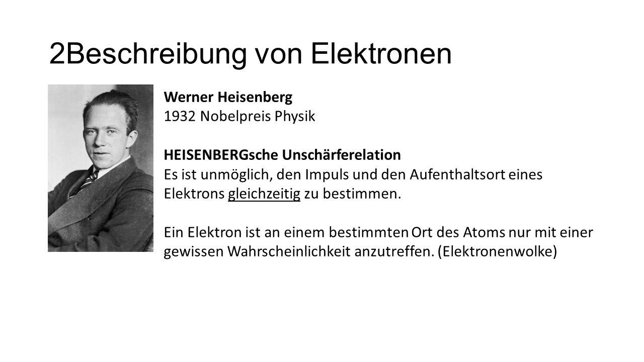Werner Heisenberg 1932 Nobelpreis Physik HEISENBERGsche Unschärferelation Es ist unmöglich, den Impuls und den Aufenthaltsort eines Elektrons gleichze