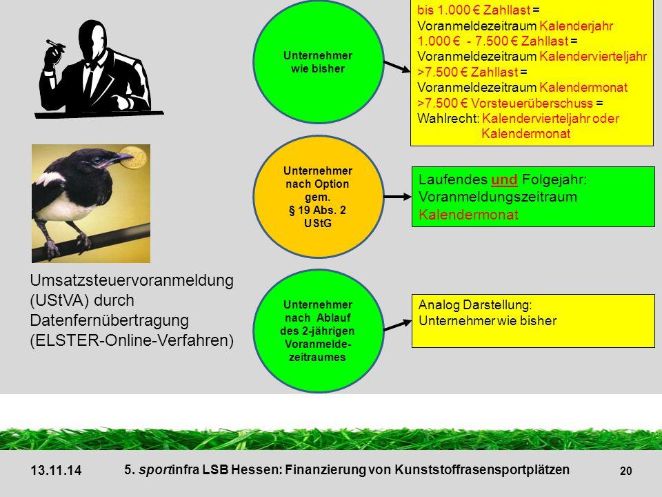 21 Finanzierung 13.11.14 5. sportinfra LSB Hessen: Finanzierung von Kunststoffrasensportplätzen