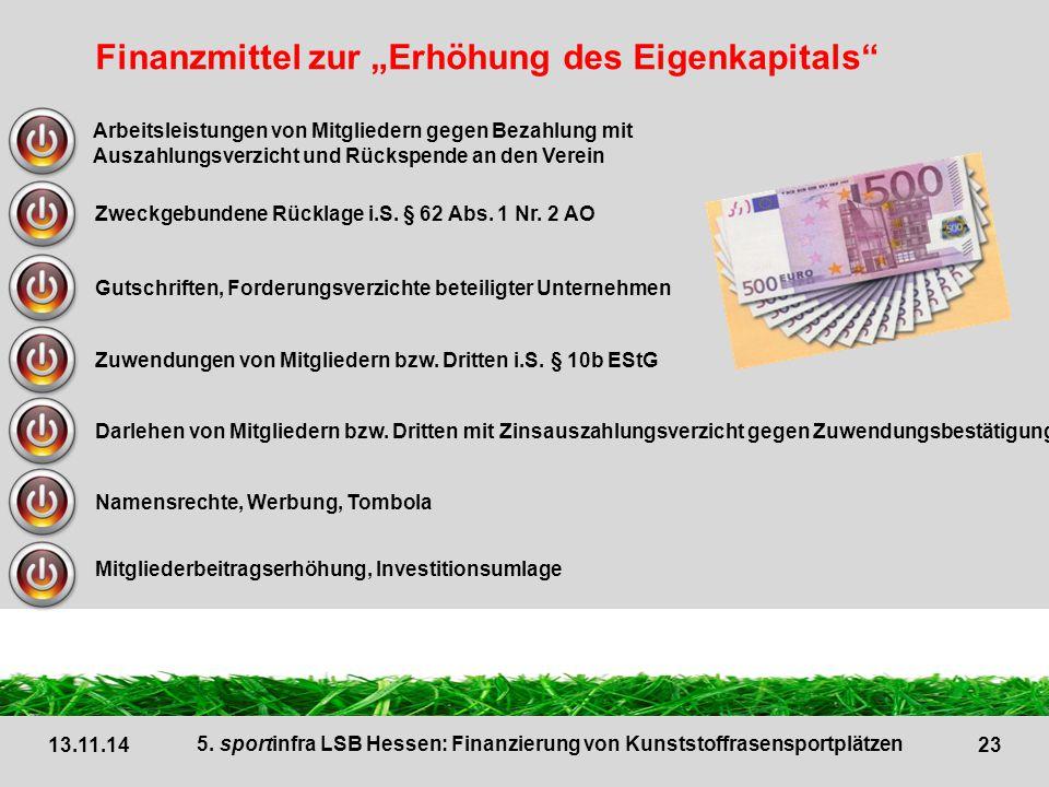 24 oder nach Bonitätsprüfung der Hausbank www.kfw.de (nur in NRW) nach Zinsfestsetzung und -bindung der NRW-Bank www.NRWBank.de 13.11.14 5.