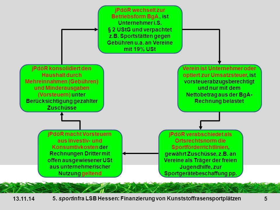 6 Unterbau mit Dränage Grund und Boden Betriebs- vorrichtung Kostenträger, u.a.