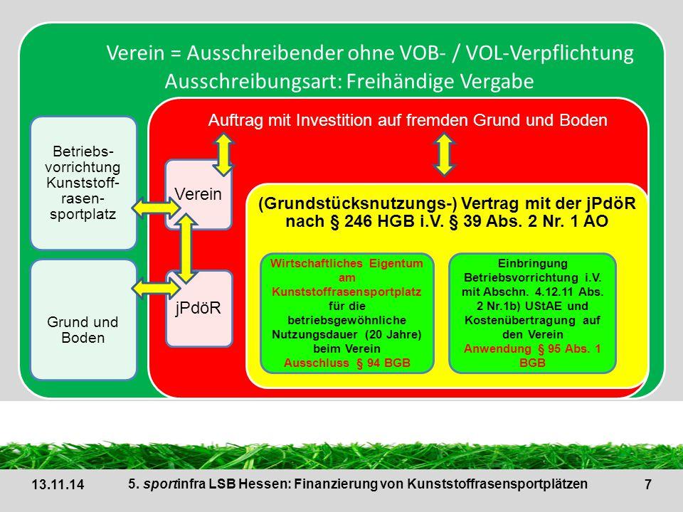 8 13.11.14 5. sportinfra LSB Hessen: Finanzierung von Kunststoffrasensportplätzen