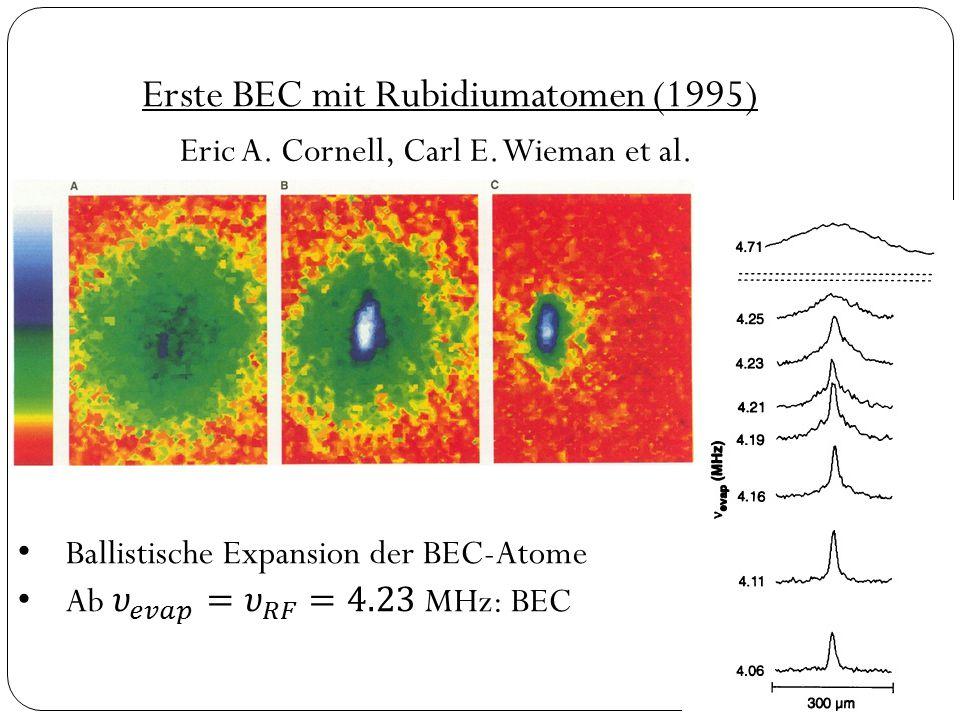Erste BEC mit Rubidiumatomen (1995) Eric A. Cornell, Carl E. Wieman et al.