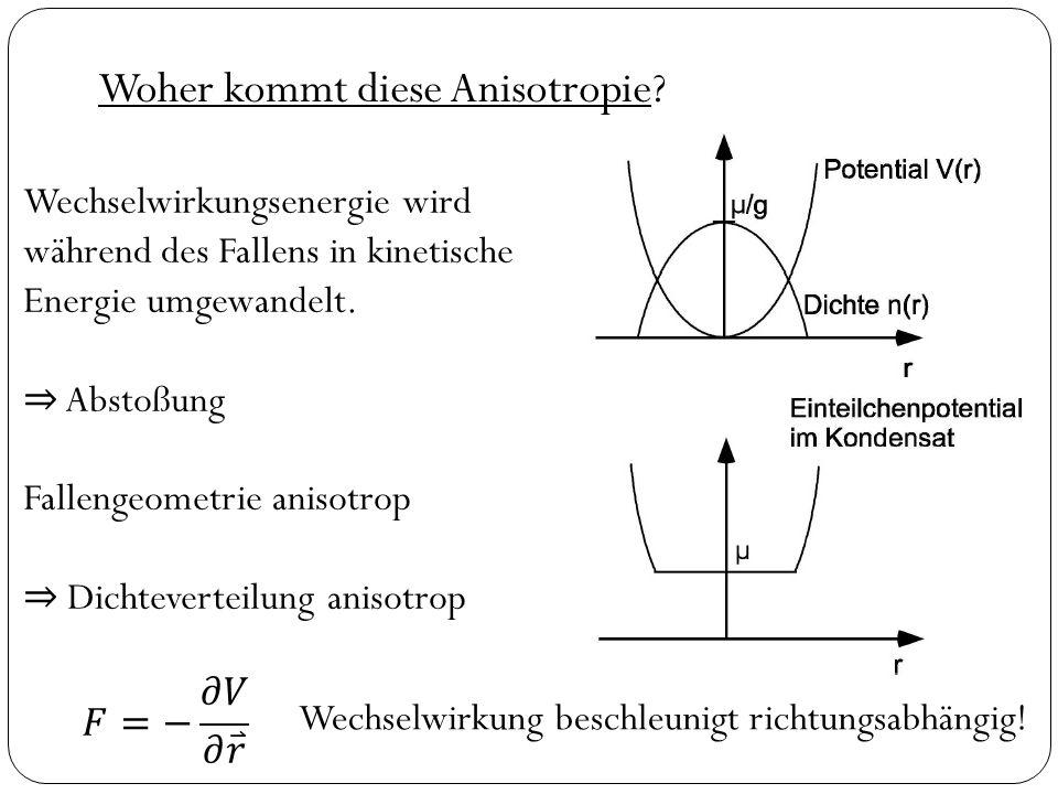 Woher kommt diese Anisotropie? Wechselwirkung beschleunigt richtungsabhängig!