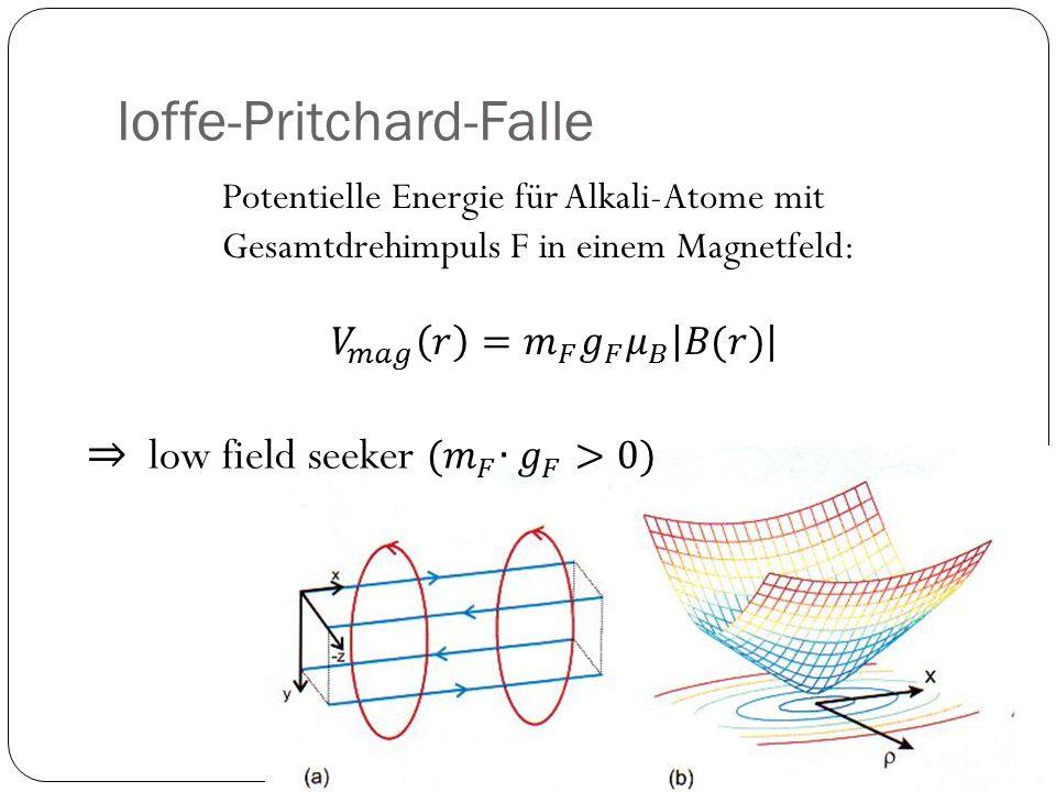 Ioffe-Pritchard-Falle
