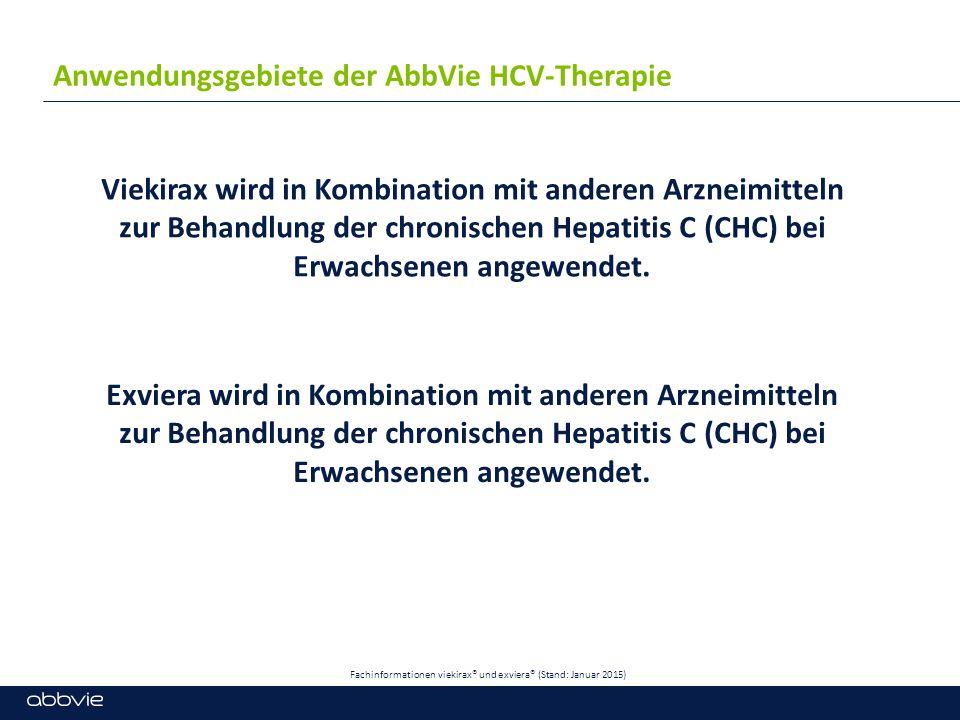 Dosierung und Anwendung der AbbVie HCV-Therapie viekirax® (Ombitasvir/ Paritaprevir/Ritonavir) exviera® (Dasabuvir) Dosierung pro Tablette 12,5/75/50 mg250 mg Einnahme 1x täglich (QD) 2 - 0 - 0 2x täglich (BID) 1 - 0 - 1 Tagesblister (morgens orange, abends grün) Fachinformationen viekirax® und exviera® (Stand: Januar 2015) in bestimmten Patientengruppen: + RBV (BID, körpergewichtsabhängig dosiert)