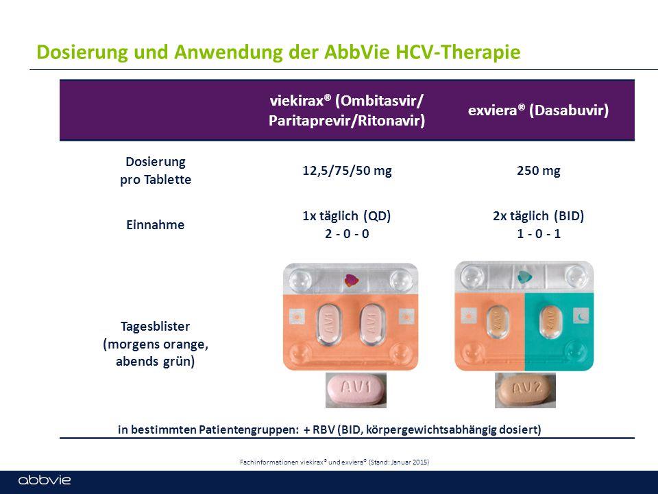 Dosierung und Anwendung der AbbVie HCV-Therapie viekirax® (Ombitasvir/ Paritaprevir/Ritonavir) exviera® (Dasabuvir) Dosierung pro Tablette 12,5/75/50
