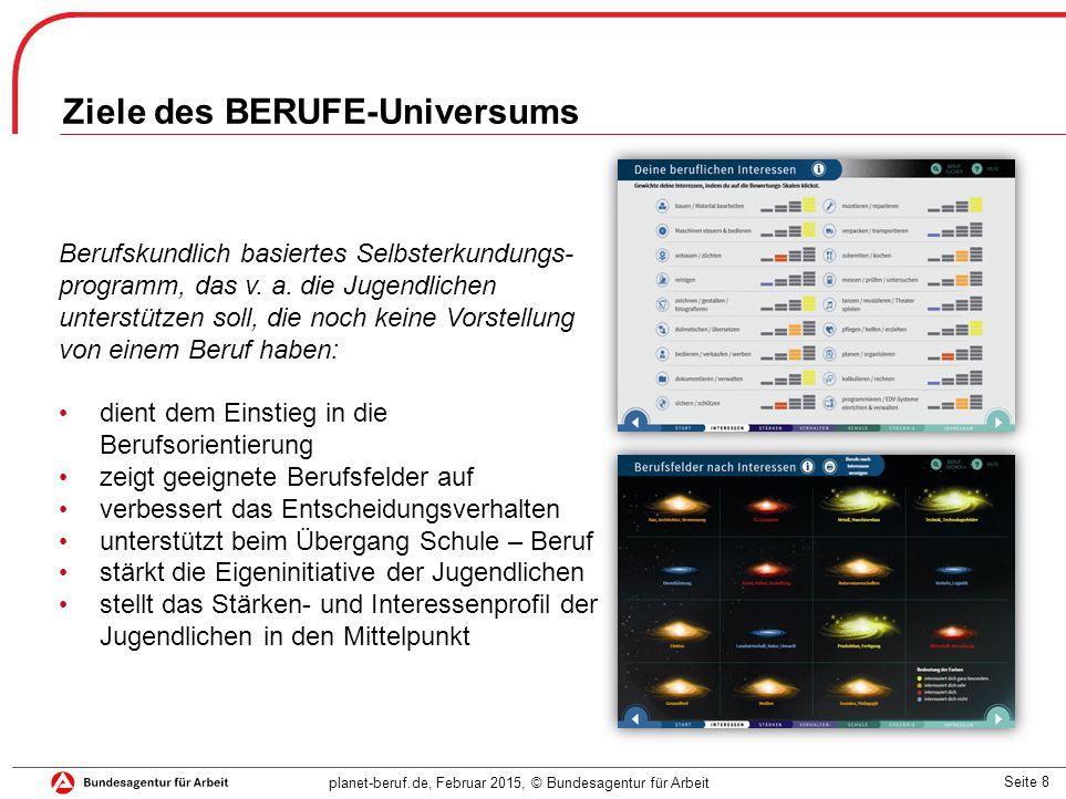 Seite 8 planet-beruf.de, Februar 2015, © Bundesagentur für Arbeit Berufskundlich basiertes Selbsterkundungs- programm, das v.