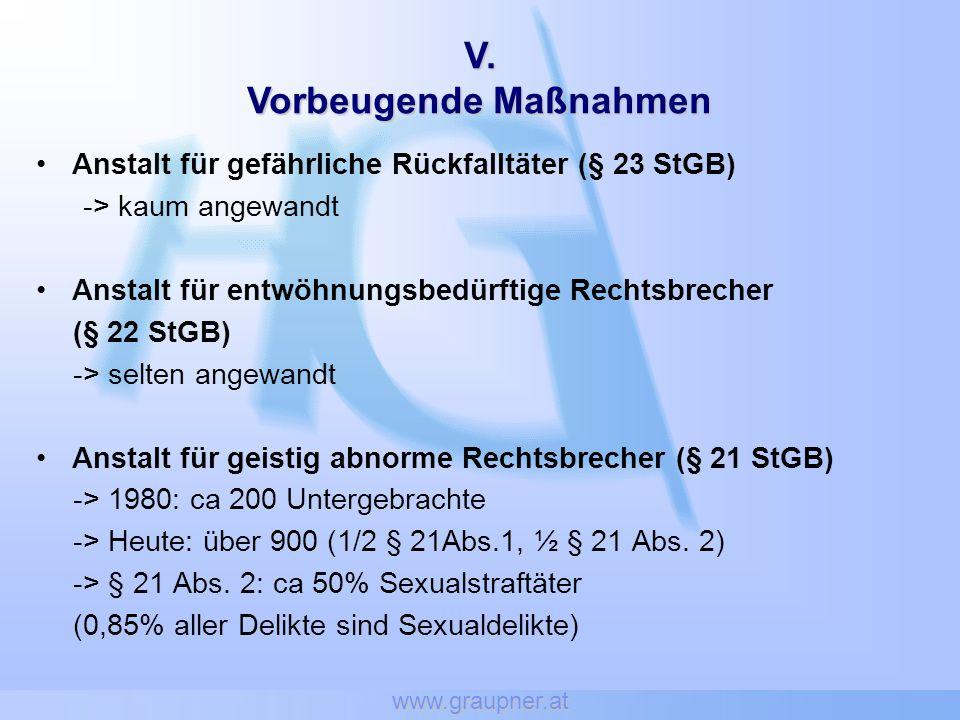 www.graupner.at Anstalt für gefährliche Rückfalltäter (§ 23 StGB) -> kaum angewandt Anstalt für entwöhnungsbedürftige Rechtsbrecher (§ 22 StGB) -> sel