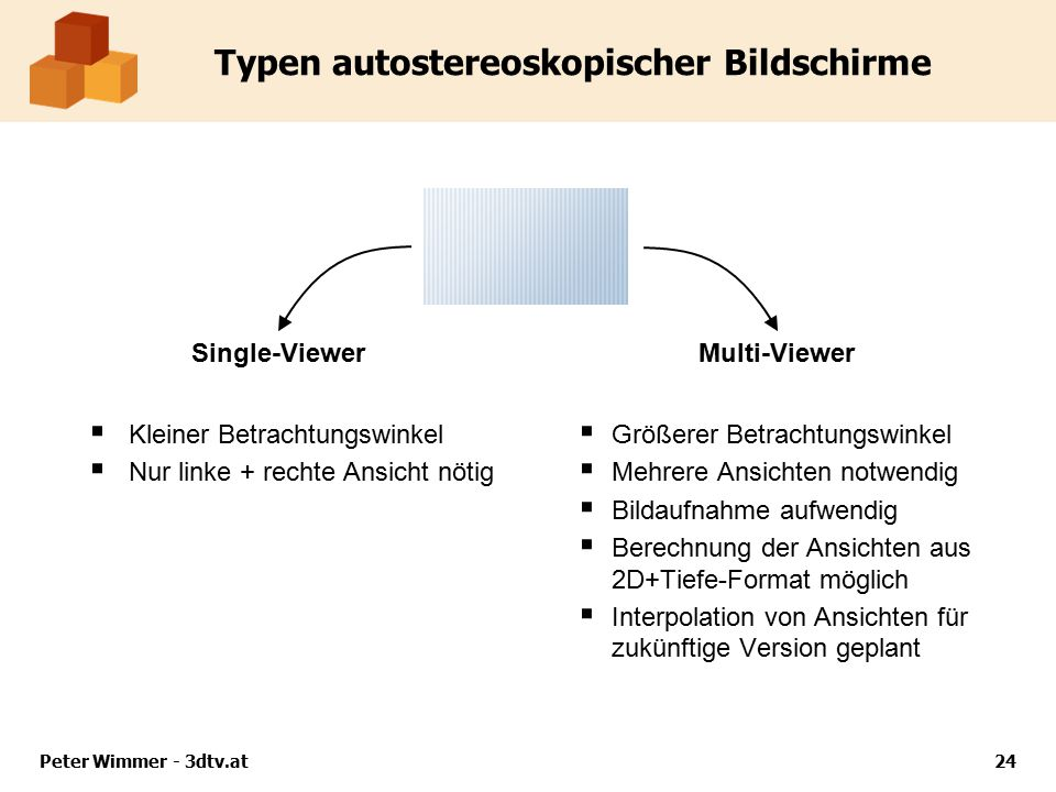 Typen autostereoskopischer Bildschirme  Kleiner Betrachtungswinkel  Nur linke + rechte Ansicht nötig  Größerer Betrachtungswinkel  Mehrere Ansicht