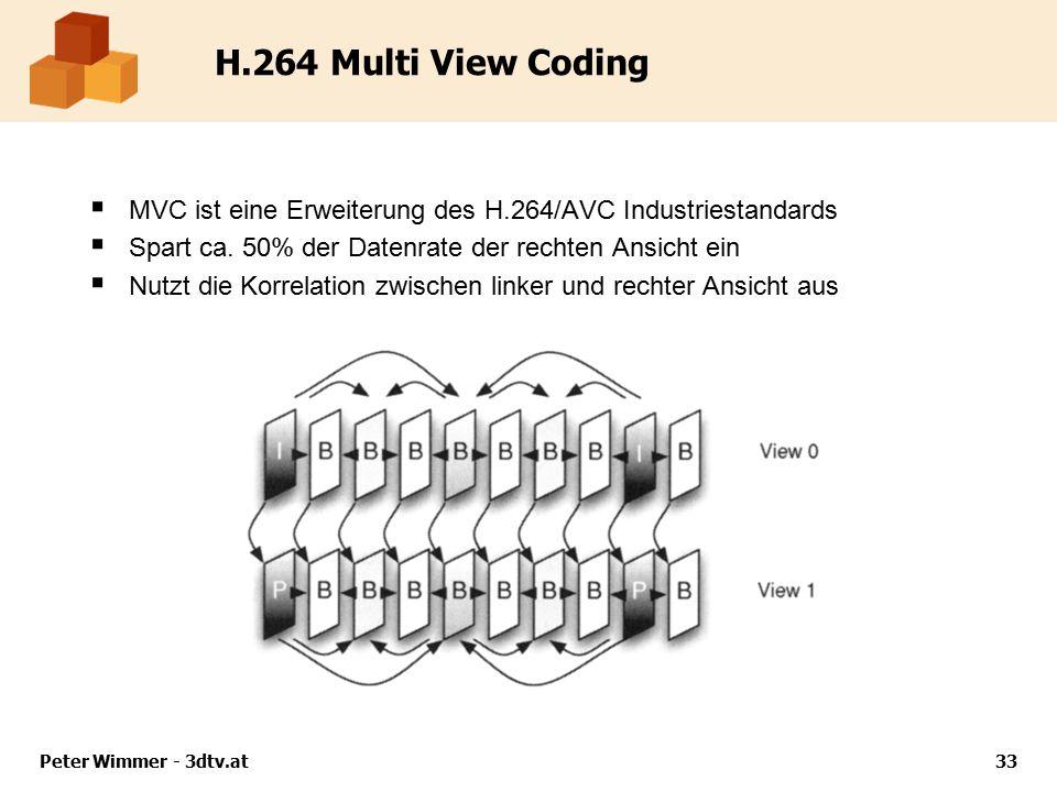 H.264 Multi View Coding  MVC ist eine Erweiterung des H.264/AVC Industriestandards  Spart ca.