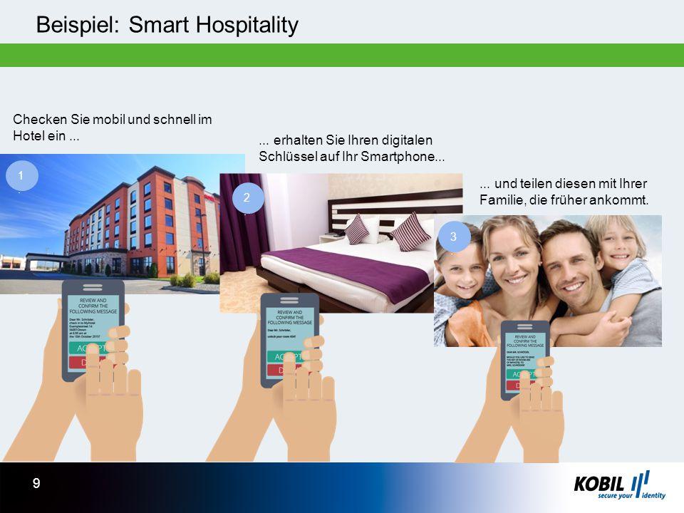 Beispiel: Smart Hospitality Checken Sie mobil und schnell im Hotel ein...... erhalten Sie Ihren digitalen Schlüssel auf Ihr Smartphone...... und teile