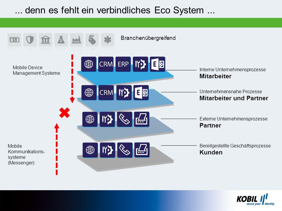 Branchenübergreifend... denn es fehlt ein verbindliches Eco System... Mobile Kommunikations- systeme (Messenger) Mobile Device Management Systeme Inte
