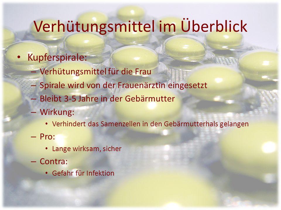 Verhütungsmittel im Überblick Pille: – Hormonelles Verhütungsmittel für die Frau – Tägliche Einnahme – Wirkung: Verhindert den Eisprung Verhindert das