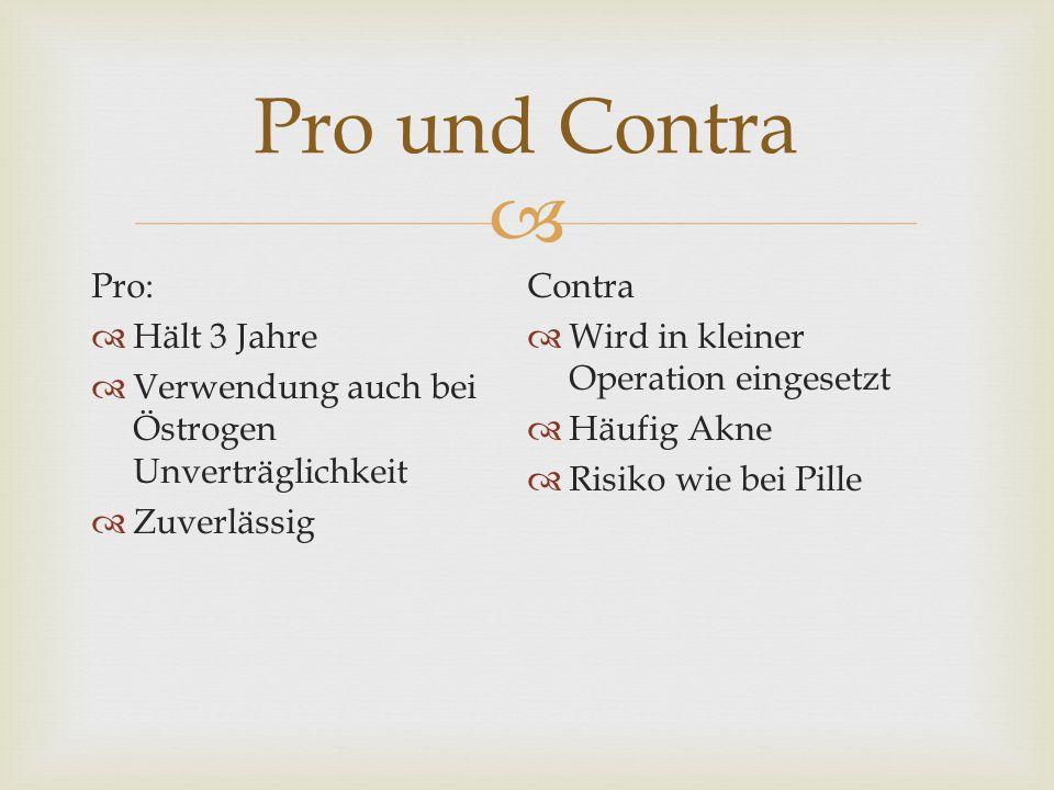  Pro:  Hält 3 Jahre  Verwendung auch bei Östrogen Unverträglichkeit  Zuverlässig Contra  Wird in kleiner Operation eingesetzt  Häufig Akne  Ris