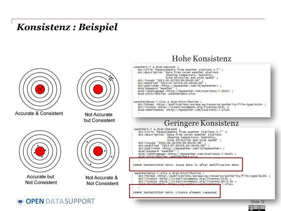 Konsistenz : Beispiel Slide 12 Hohe Konsistenz Geringere Konsistenz