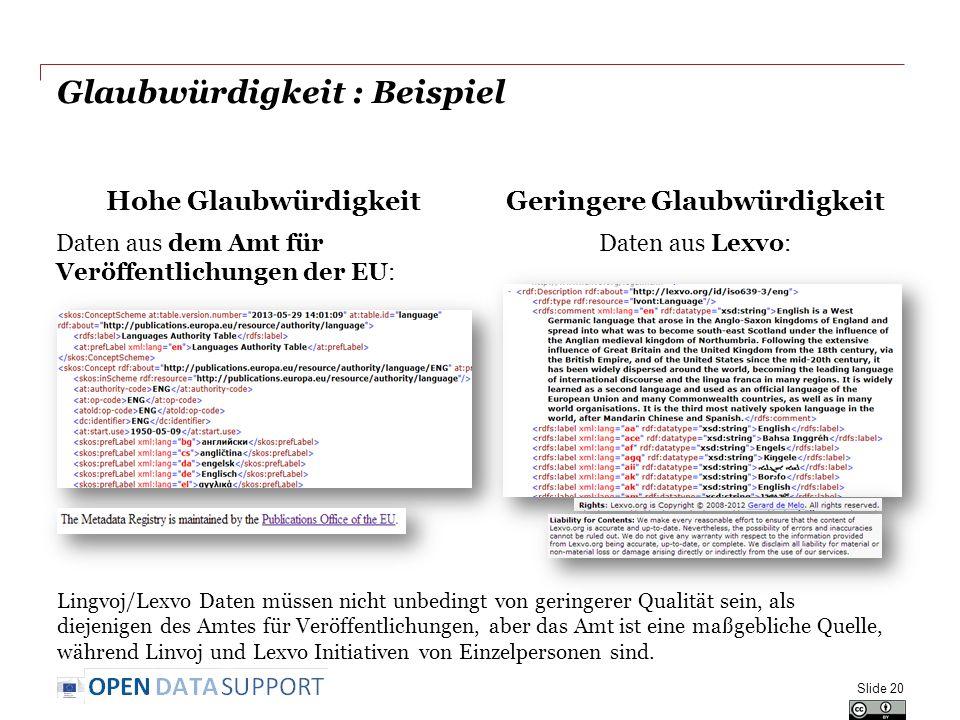 Glaubwürdigkeit : Beispiel Hohe Glaubwürdigkeit Daten aus dem Amt für Veröffentlichungen der EU: Geringere Glaubwürdigkeit Daten aus Lexvo: Slide 20 Lingvoj/Lexvo Daten müssen nicht unbedingt von geringerer Qualität sein, als diejenigen des Amtes für Veröffentlichungen, aber das Amt ist eine maßgebliche Quelle, während Linvoj und Lexvo Initiativen von Einzelpersonen sind.