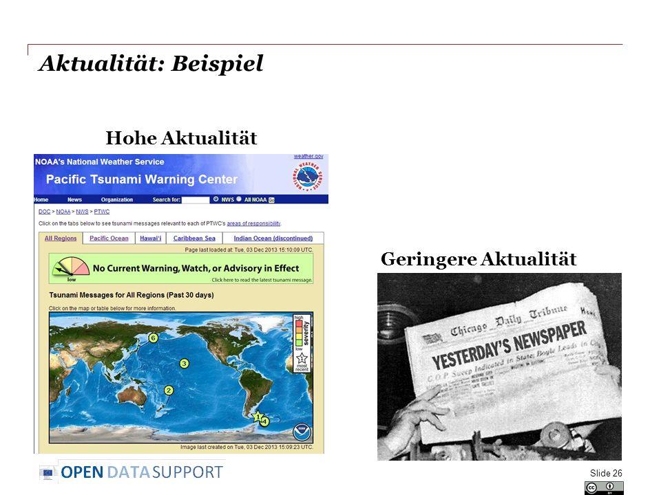 Aktualität: Beispiel Hohe Aktualität Geringere Aktualität Slide 26
