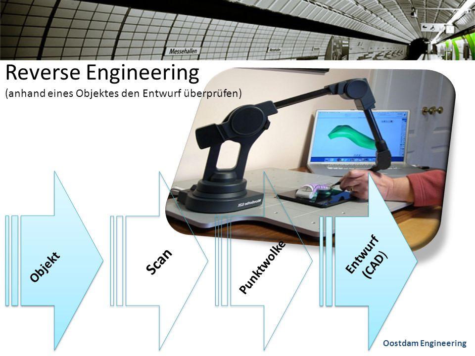 Reverse Engineering (anhand eines Objektes den Entwurf überprüfen) Objekt Scan Punktwolke Entwurf (CAD ) Oostdam Engineering