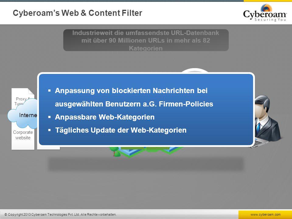 © Copyright 2013 Cyberoam Technologies Pvt. Ltd. Alle Rechte vorbehalten. www.cyberoam.com Industrieweit die umfassendste URL-Datenbank mit über 90 Mi