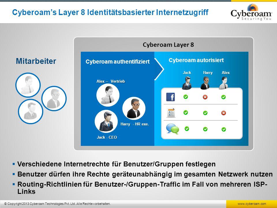 © Copyright 2013 Cyberoam Technologies Pvt. Ltd. Alle Rechte vorbehalten. www.cyberoam.com Cyberoam Layer 8 Cyberoam's Layer 8 Identitätsbasierter Int