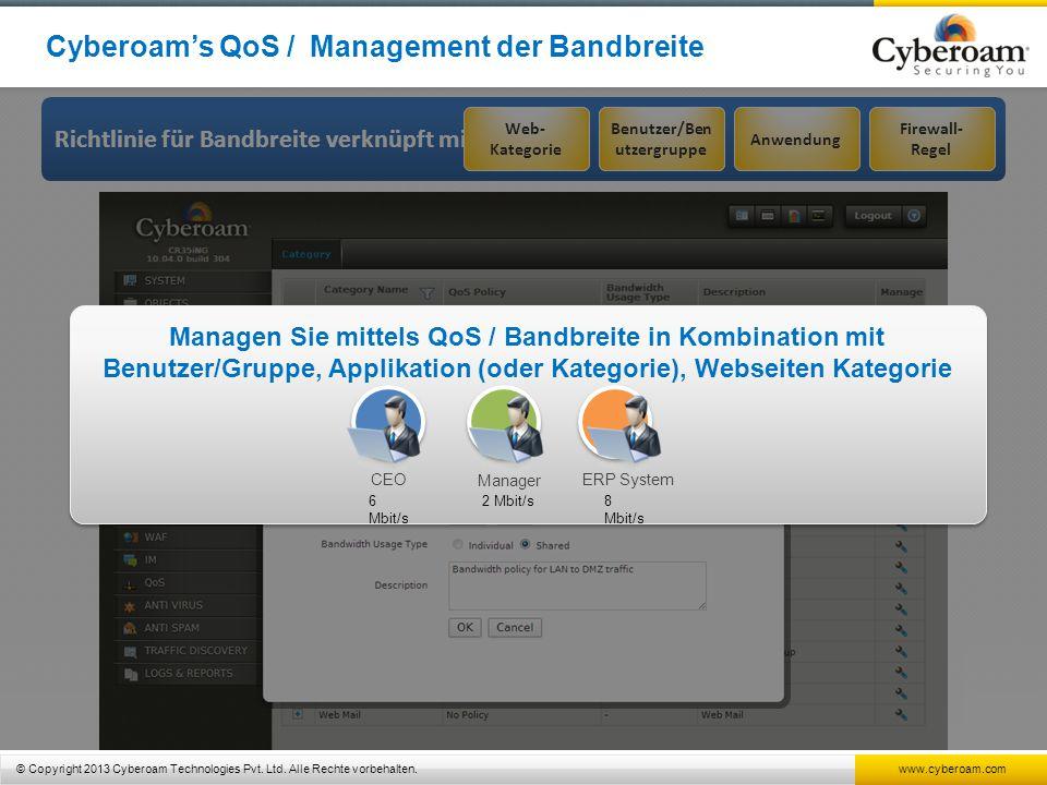 © Copyright 2013 Cyberoam Technologies Pvt. Ltd. Alle Rechte vorbehalten. www.cyberoam.com Cyberoam's QoS / Management der Bandbreite Richtlinie für B