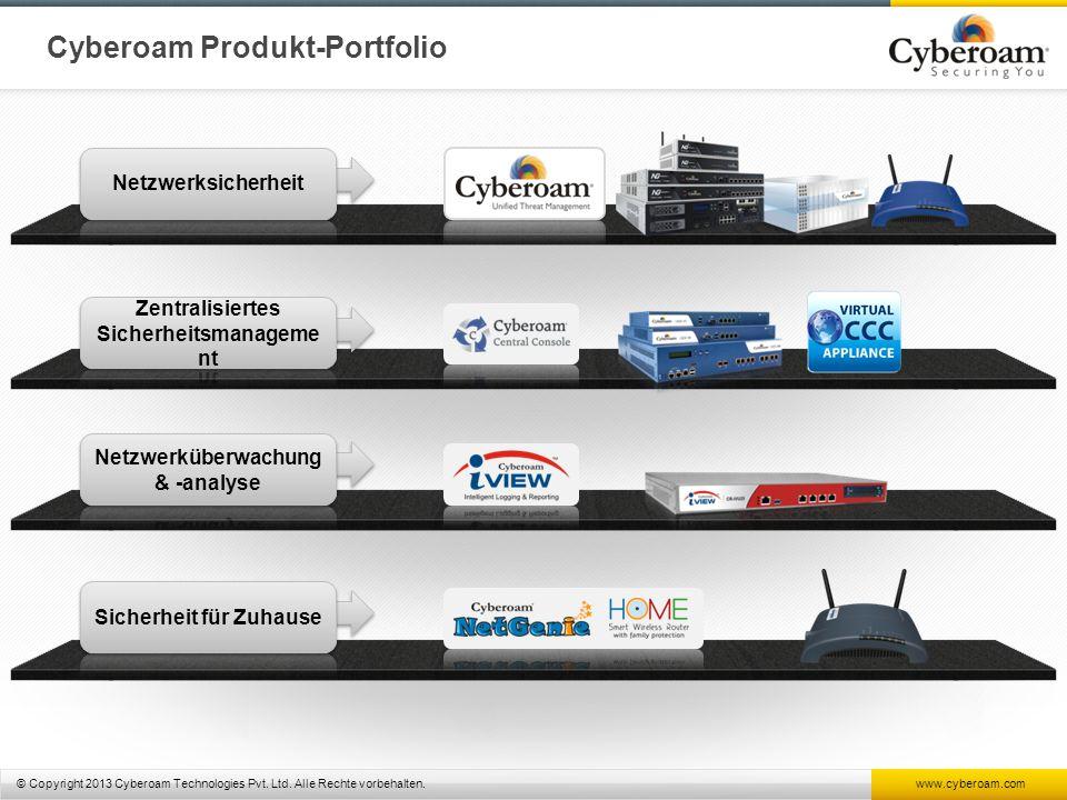 © Copyright 2013 Cyberoam Technologies Pvt. Ltd. Alle Rechte vorbehalten. www.cyberoam.com Cyberoam Produkt-Portfolio