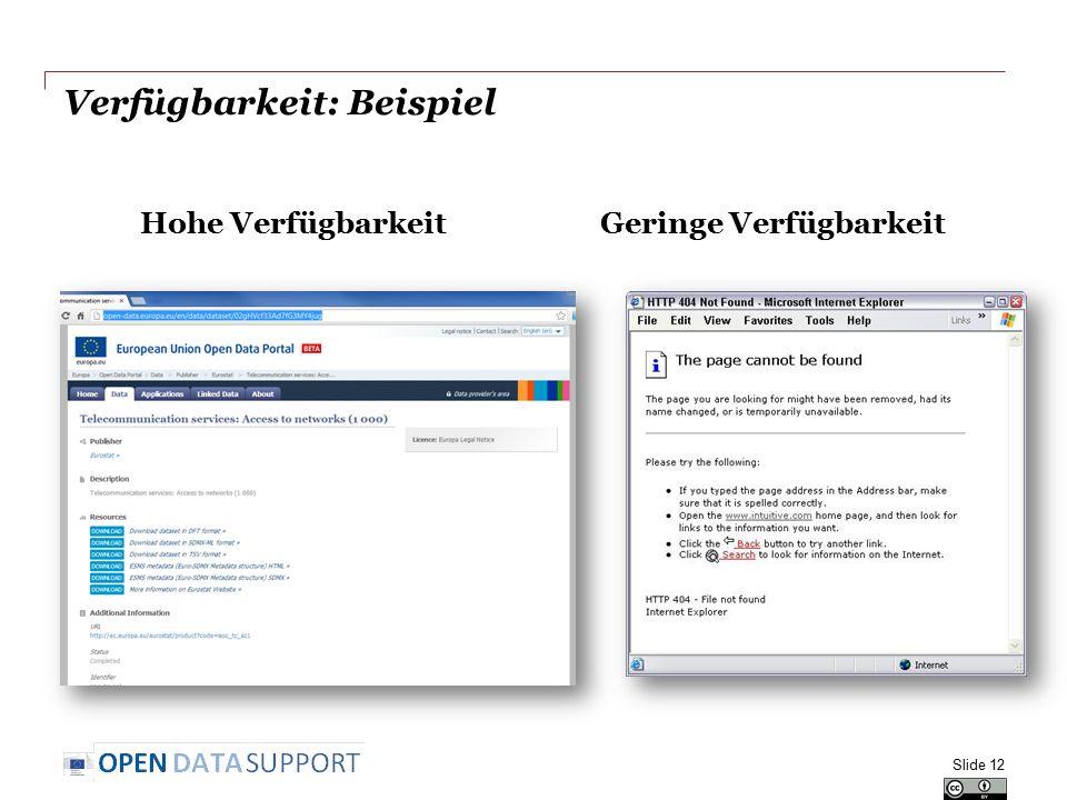 Verfügbarkeit: Beispiel Hohe VerfügbarkeitGeringe Verfügbarkeit Slide 12