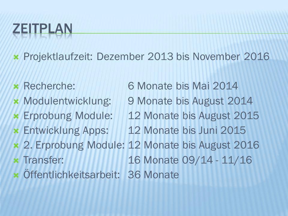  Projektlaufzeit: Dezember 2013 bis November 2016  Recherche: 6 Monate bis Mai 2014  Modulentwicklung:9 Monate bis August 2014  Erprobung Module:1