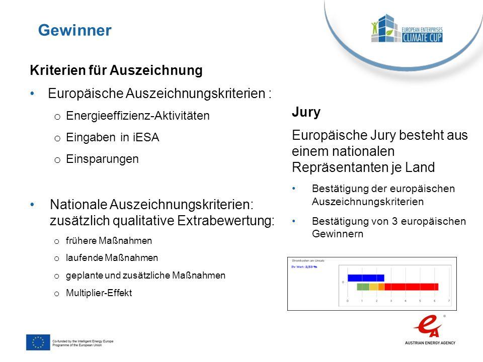 Gewinner Kriterien für Auszeichnung Europäische Auszeichnungskriterien : o Energieeffizienz-Aktivitäten o Eingaben in iESA o Einsparungen Nationale Au