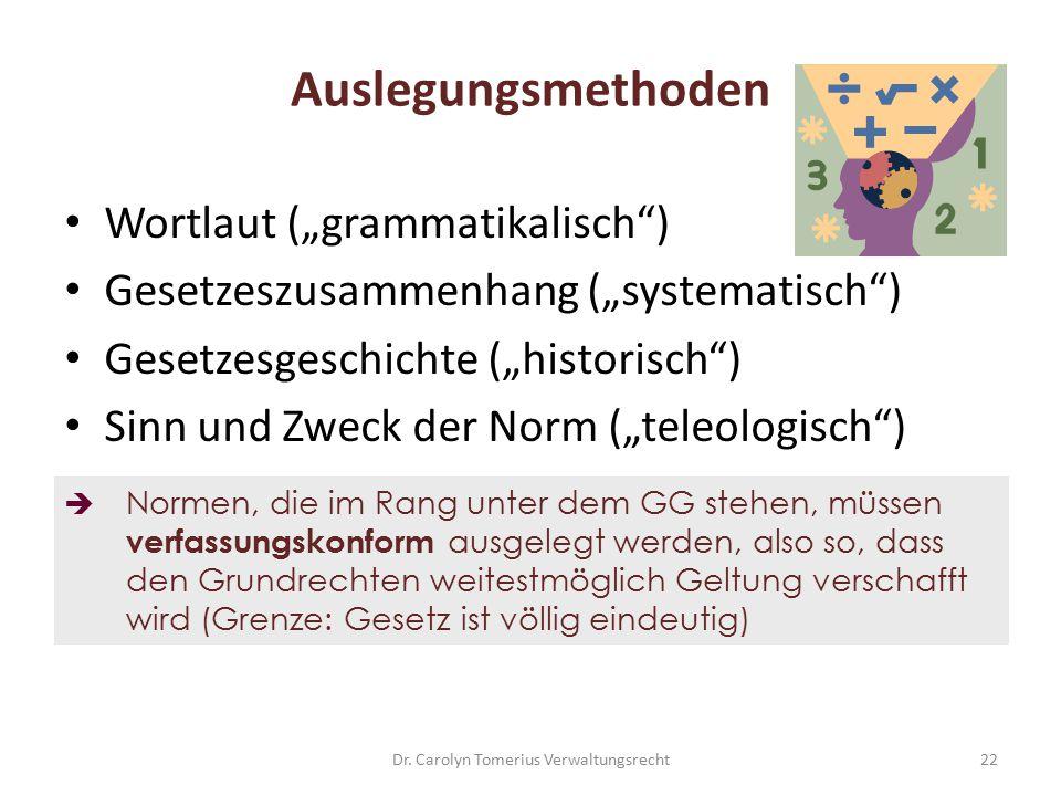 """Dr. Carolyn Tomerius Verwaltungsrecht22 Auslegungsmethoden Wortlaut (""""grammatikalisch"""") Gesetzeszusammenhang (""""systematisch"""") Gesetzesgeschichte (""""his"""