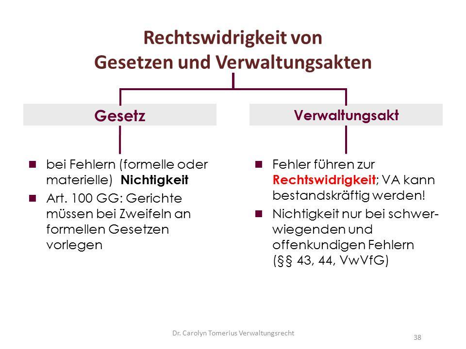 38 Rechtswidrigkeit von Gesetzen und Verwaltungsakten Gesetz Verwaltungsakt bei Fehlern (formelle oder materielle) Nichtigkeit Art. 100 GG: Gerichte m