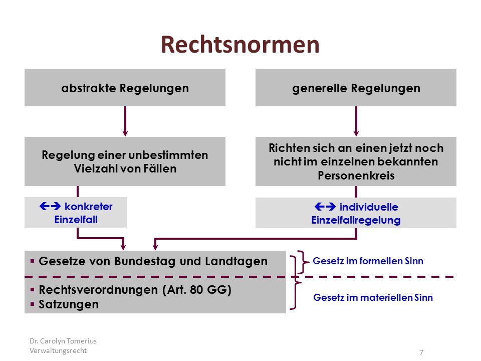Dr.Carolyn Tomerius Verwaltungsrecht48 Widerspruch unstatthaft (§ 68 Abs.