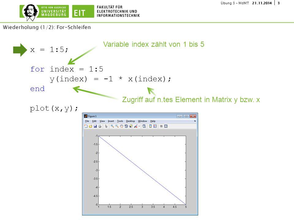 321.11.2014Übung 3 - MdMT Wiederholung (1/2): For-Schleifen x = 1:5; for index = 1:5 y(index) = -1 * x(index); end plot(x,y); Variable index zählt von