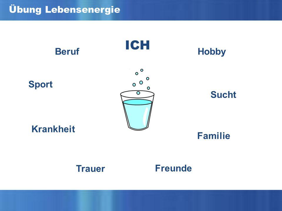 Krankheit Übung Lebensenergie BerufHobby Familie Sport Freunde Sucht Trauer ICH
