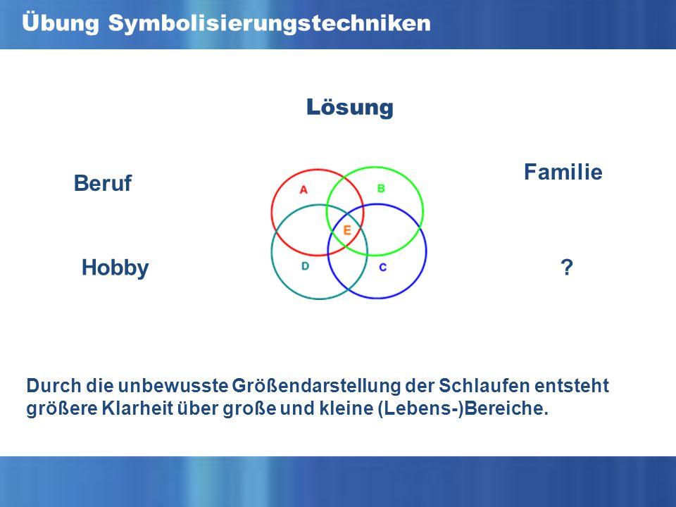 Übung Symbolisierungstechniken Beruf Familie Hobby Lösung Durch die unbewusste Größendarstellung der Schlaufen entsteht größere Klarheit über große und kleine (Lebens-)Bereiche.
