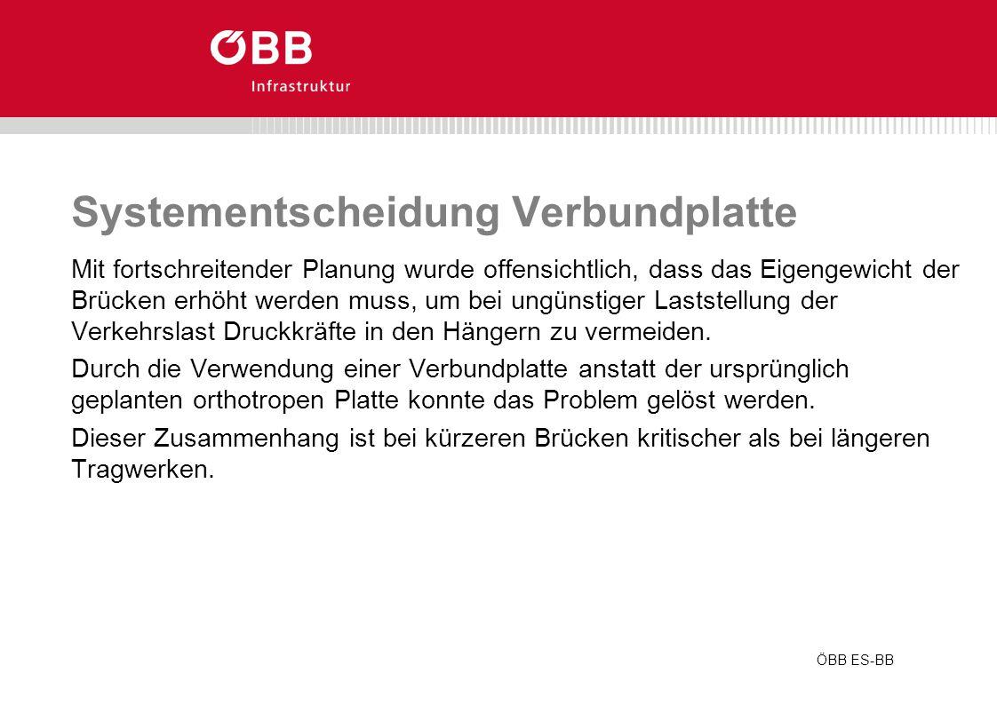 ÖBB ES-BB Systementscheidung Verbundplatte Mit fortschreitender Planung wurde offensichtlich, dass das Eigengewicht der Brücken erhöht werden muss, um