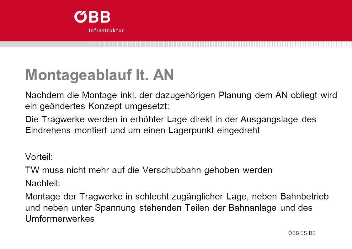 ÖBB ES-BB Montageablauf lt. AN Nachdem die Montage inkl. der dazugehörigen Planung dem AN obliegt wird ein geändertes Konzept umgesetzt: Die Tragwerke