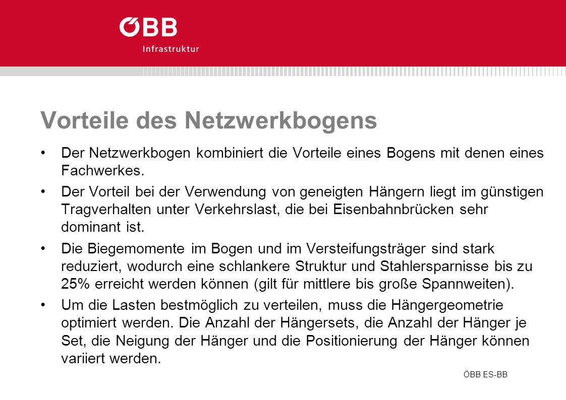ÖBB ES-BB Vorteile des Netzwerkbogens Der Netzwerkbogen kombiniert die Vorteile eines Bogens mit denen eines Fachwerkes. Der Vorteil bei der Verwendun