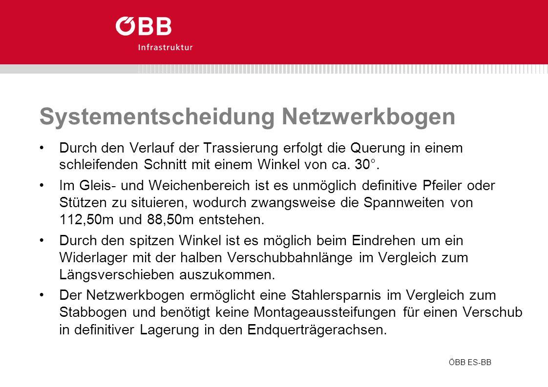 ÖBB ES-BB Systementscheidung Netzwerkbogen Durch den Verlauf der Trassierung erfolgt die Querung in einem schleifenden Schnitt mit einem Winkel von ca