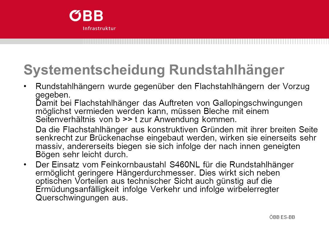 ÖBB ES-BB Systementscheidung Rundstahlhänger Rundstahlhängern wurde gegenüber den Flachstahlhängern der Vorzug gegeben. Damit bei Flachstahlhänger das