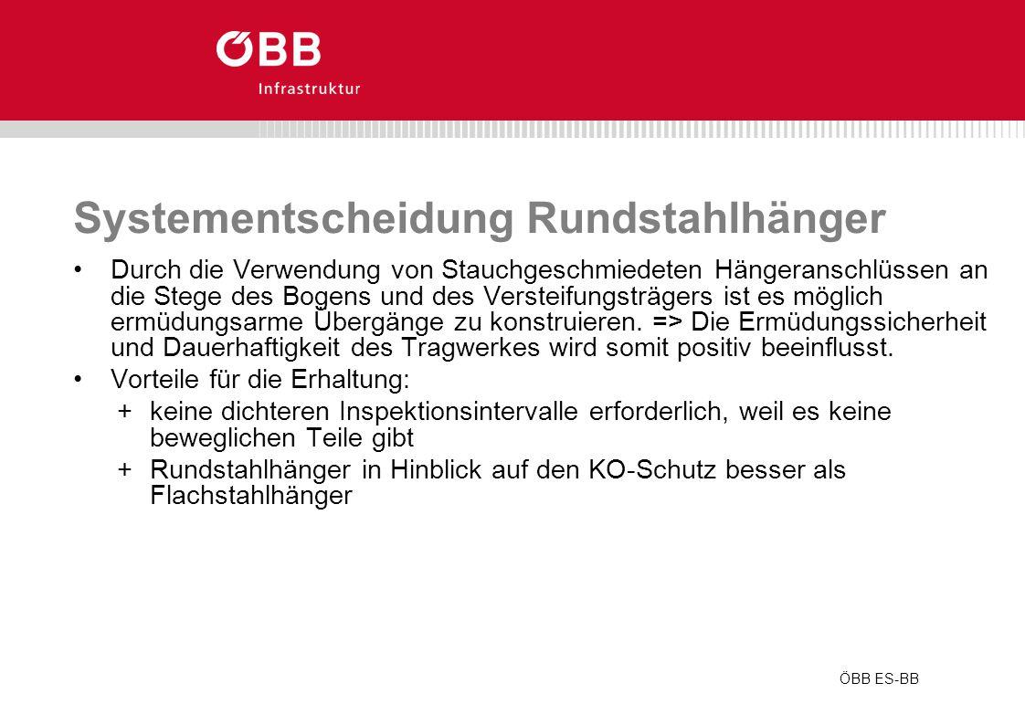 ÖBB ES-BB Systementscheidung Rundstahlhänger Durch die Verwendung von Stauchgeschmiedeten Hängeranschlüssen an die Stege des Bogens und des Versteifun