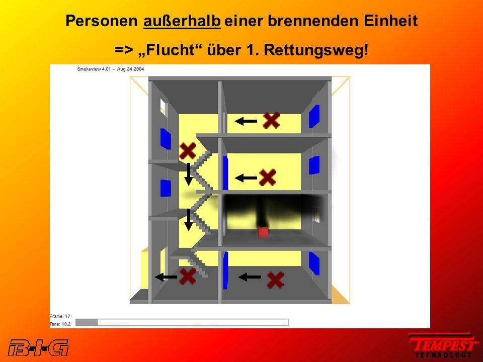 """Personen außerhalb einer brennenden Einheit => """"Flucht"""" über 1. Rettungsweg!"""