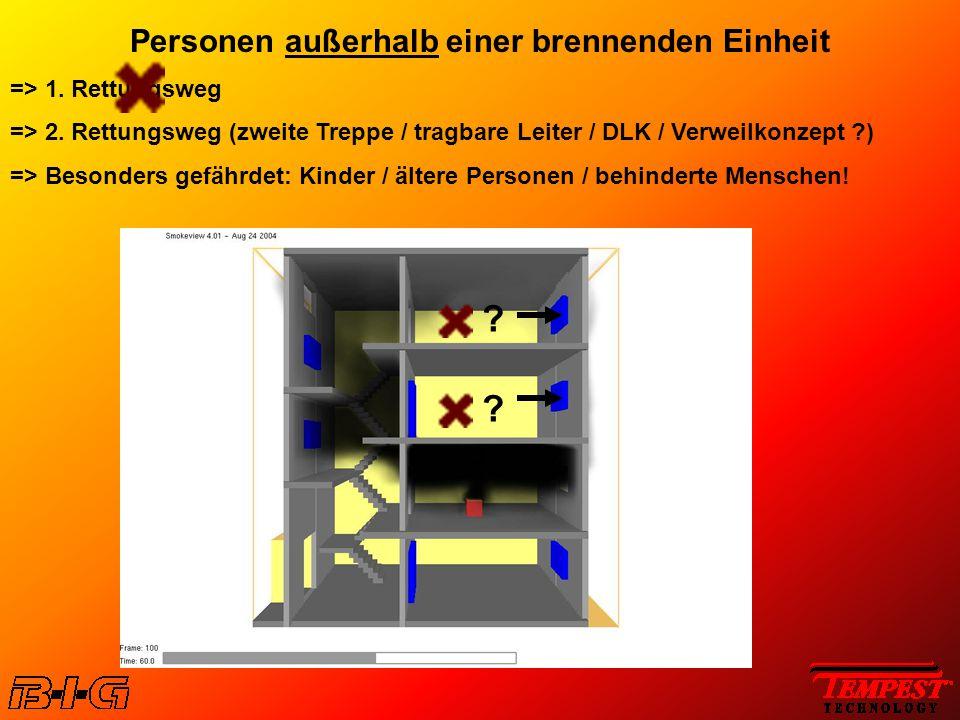 ? ? Personen außerhalb einer brennenden Einheit => 1. Rettungsweg => 2. Rettungsweg (zweite Treppe / tragbare Leiter / DLK / Verweilkonzept ?) => Beso