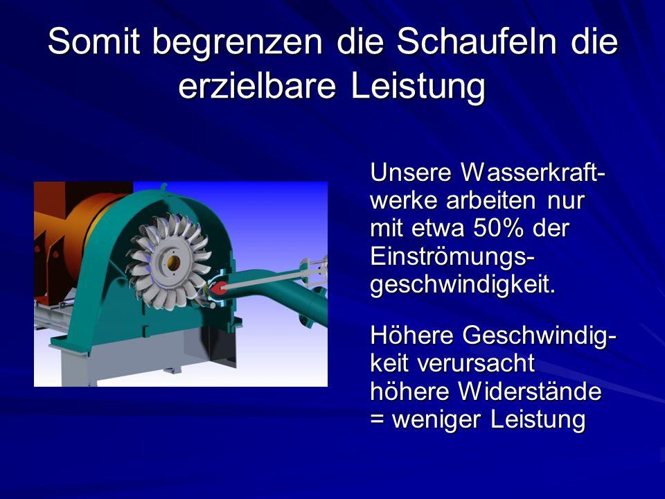 Somit begrenzen die Schaufeln die erzielbare Leistung Unsere Wasserkraft- werke arbeiten nur mit etwa 50% der Einströmungs- geschwindigkeit. Höhere Ge