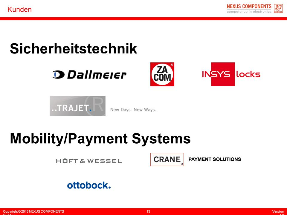 Copyright © 2015 NEXUS COMPONENTS GmbH 13Version 4.6 Kunden Sicherheitstechnik Mobility/Payment Systems