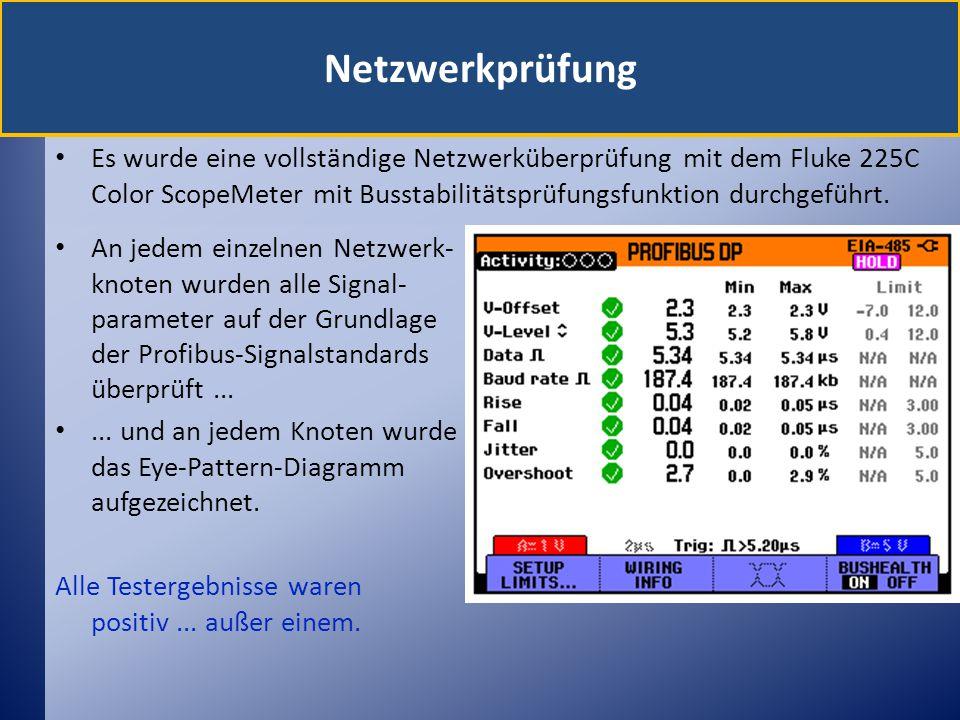 Es wurde eine vollständige Netzwerküberprüfung mit dem Fluke 225C Color ScopeMeter mit Busstabilitätsprüfungsfunktion durchgeführt. An jedem einzelnen
