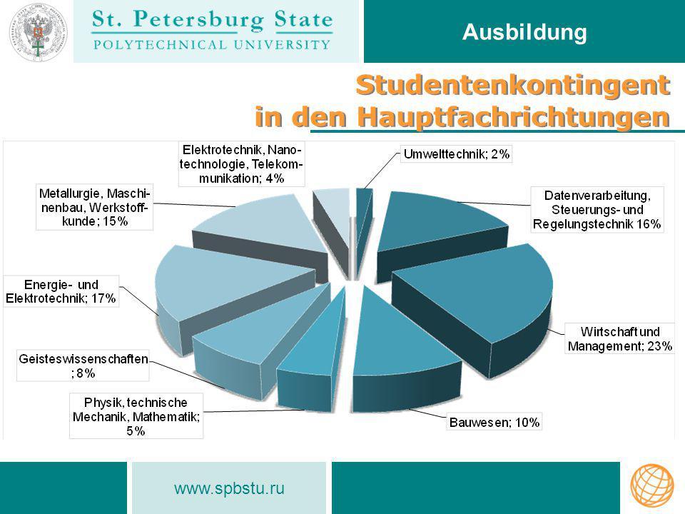 www.spbstu.ru Studentenkontingent in den Hauptfachrichtungen Studentenkontingent in den Hauptfachrichtungen Ausbildung