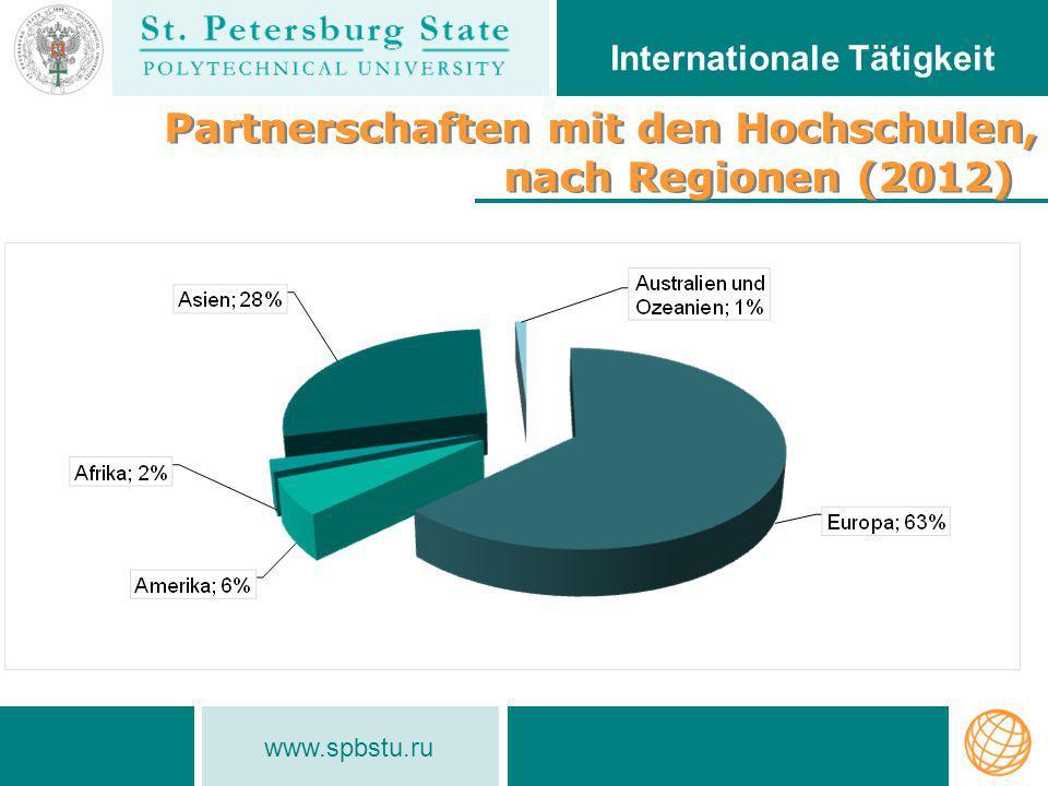 www.spbstu.ru Partnerschaften mit den Hochschulen, nach Regionen (2012) Partnerschaften mit den Hochschulen, nach Regionen (2012) Internationale Tätig
